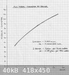 Silk Denier Diameter (558 x 600) (418 x 450).jpg - 40kB